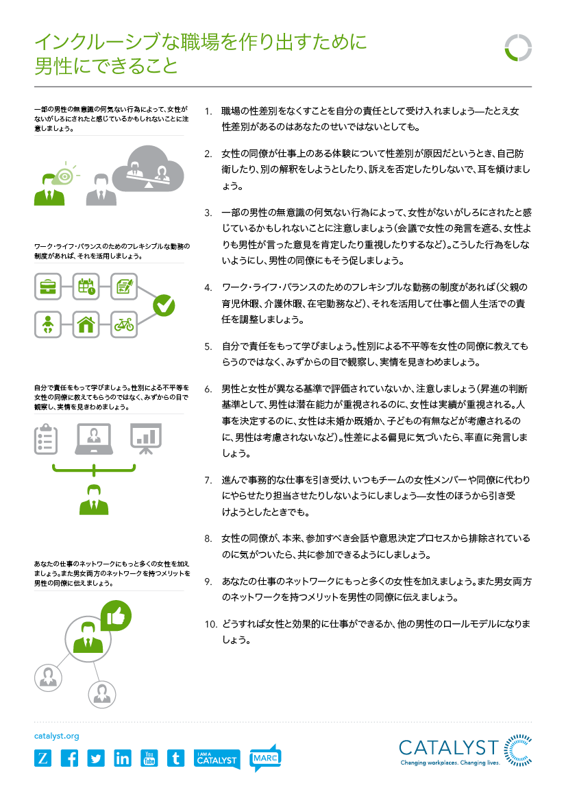 Actions Men Can Take to Create an Inclusive Workplace (Japanese Version)