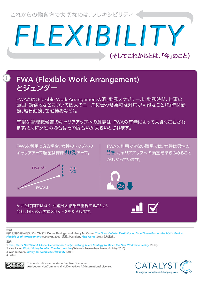The Future of Work Is Flexibility (Japanese Version)