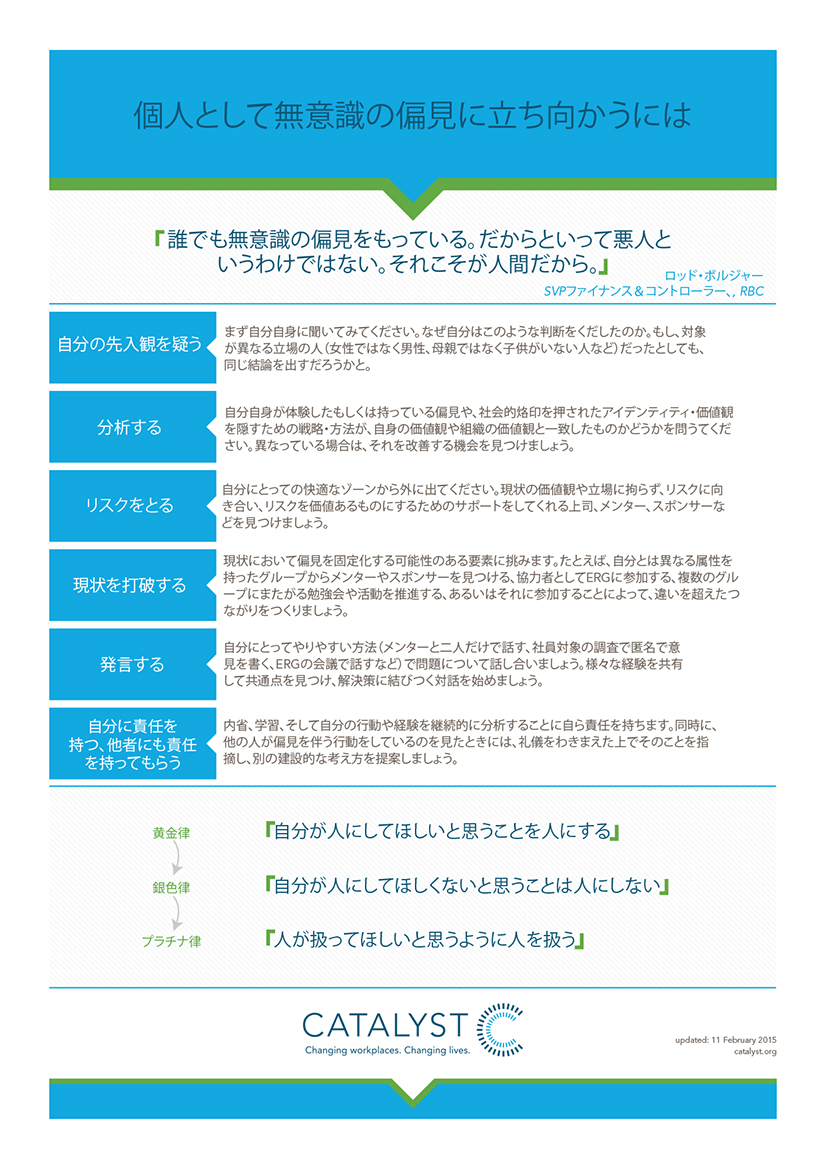 How to Combat Unconscious Bias as an Individual (Japanese Version)