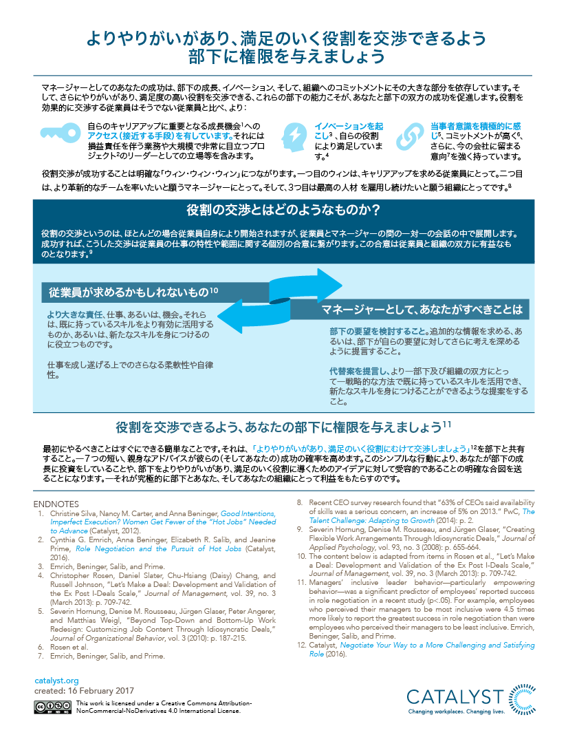 Empower Your Employees to Negotiate More Challenging and Satisfying Roles (Japanese Version)