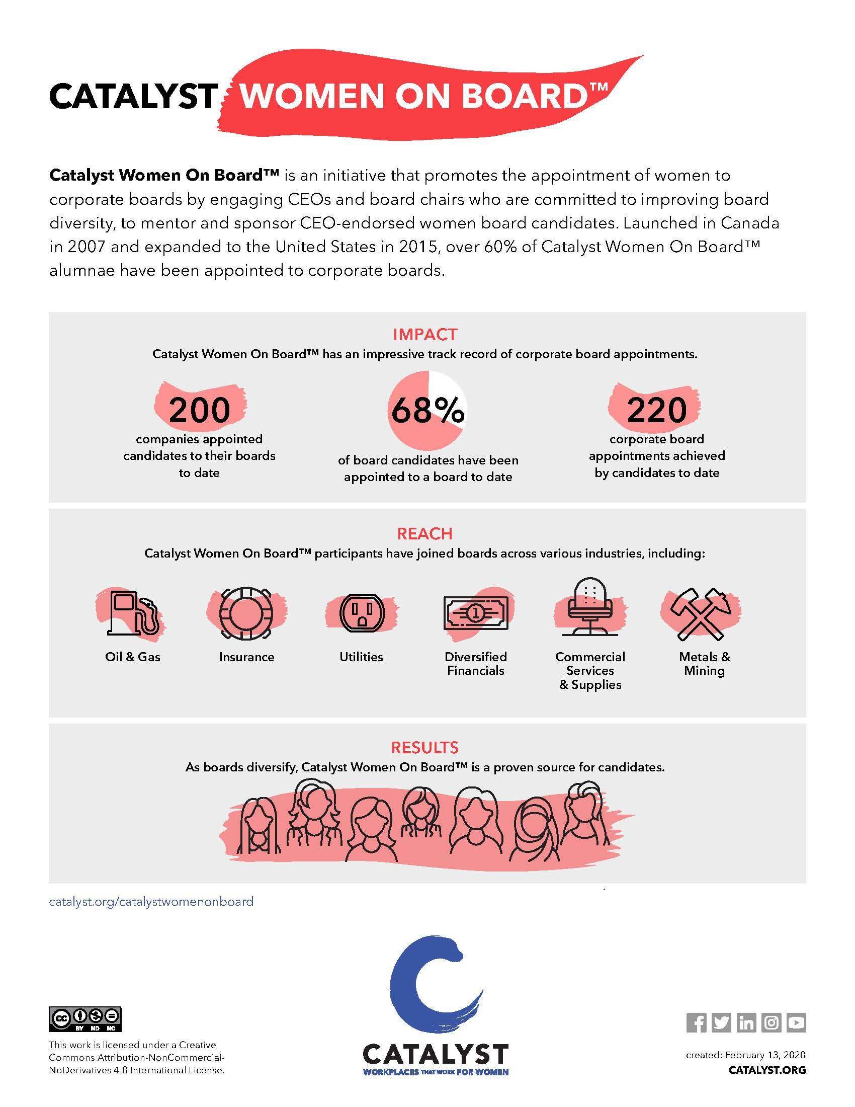 Women On Board: A Catalyst Initiative
